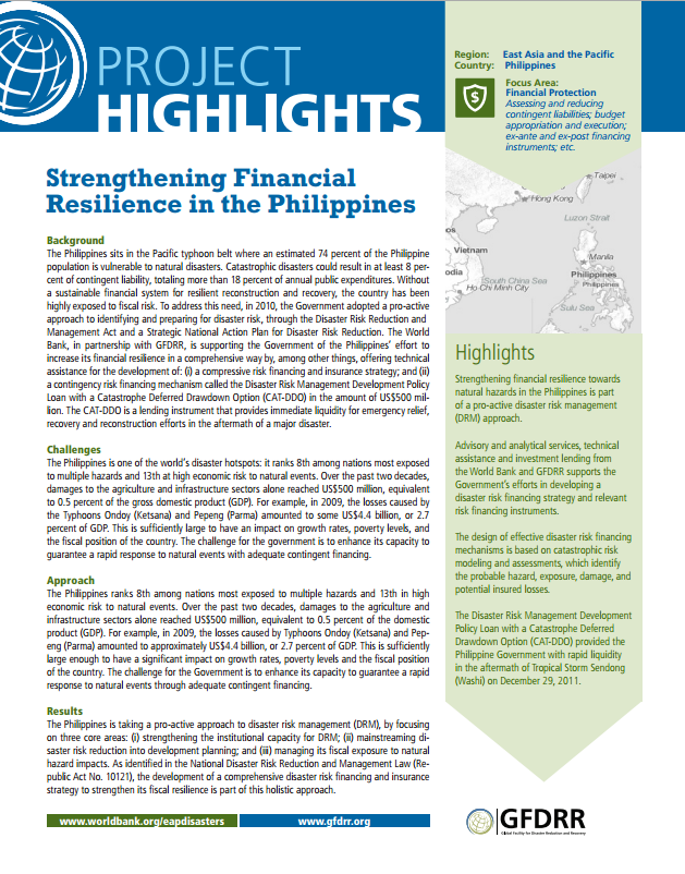 "This is the cover image for ""Strengthening Financial Resilience in the Philippines."""