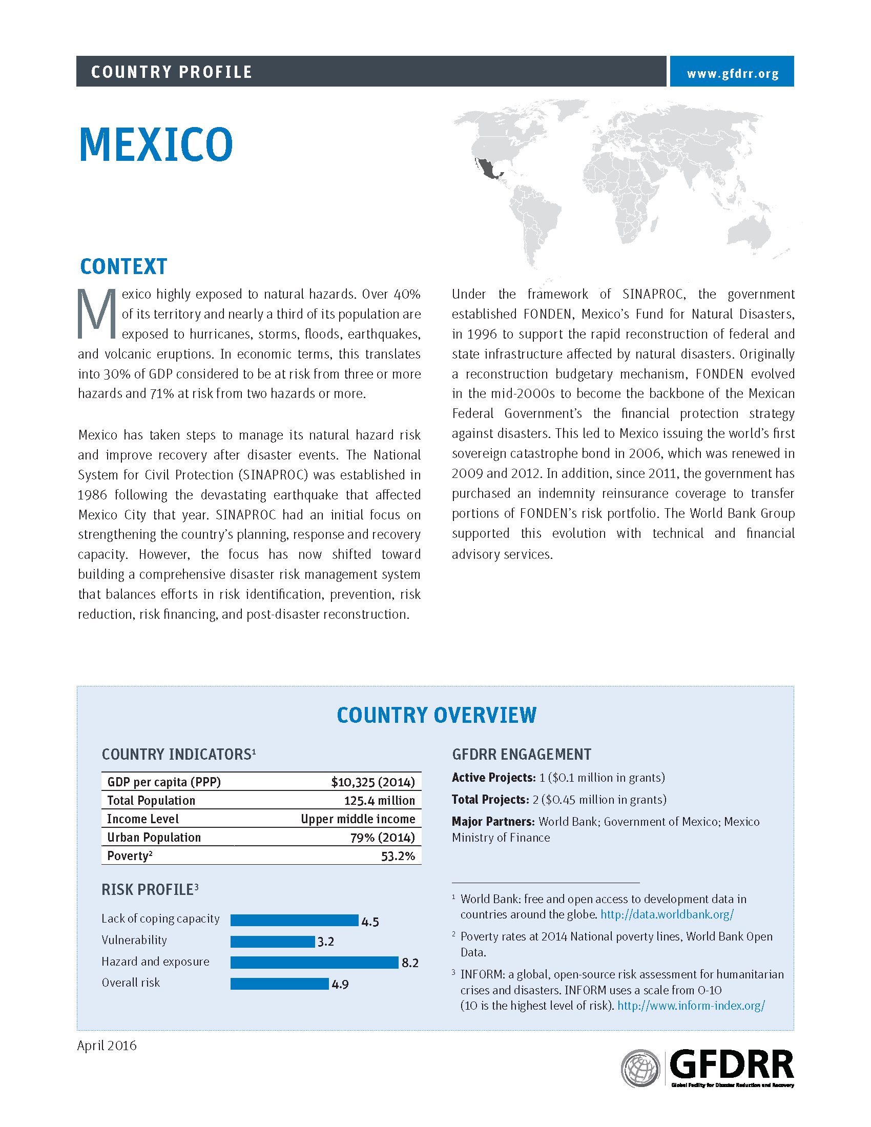 Country Profile: Mexico
