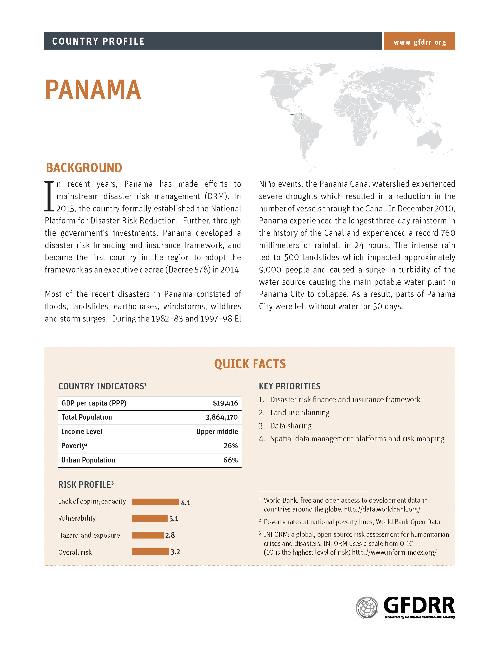 Country Profile: Panama