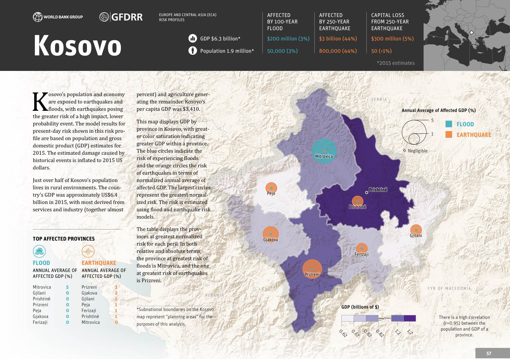 Disaster Risk Profile: Kosovo   GFDRR on serbia map, kosovo road map, kosovo region, kosovo on the map, pristina kosovo on world map, montenegro map, kosovo war map, belgrade on world map, albania map, kosovo on world map show,