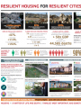 Resilient Housing infographic
